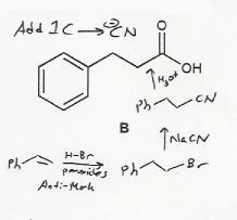 Oxidation Mendelset