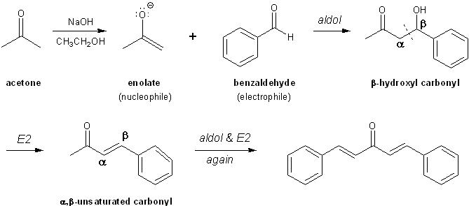 Aldehydes and Ketones | MendelSet