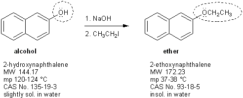 synthesis of acetaminophen lab report Esterification reaction: the synthesis and purification of 2-acetoxybenzoic acid and subsequent analysis of the pure product (acetylsalicylic acid ) via thin-layer chromatography.