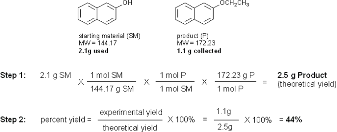 synthesis of phenacetin Phenacetin is made from acetaminophen (also known as paracetamol) by the williamson ether synthesis that will be performed in this lab two alternative antipyretic agents were developed in particular.