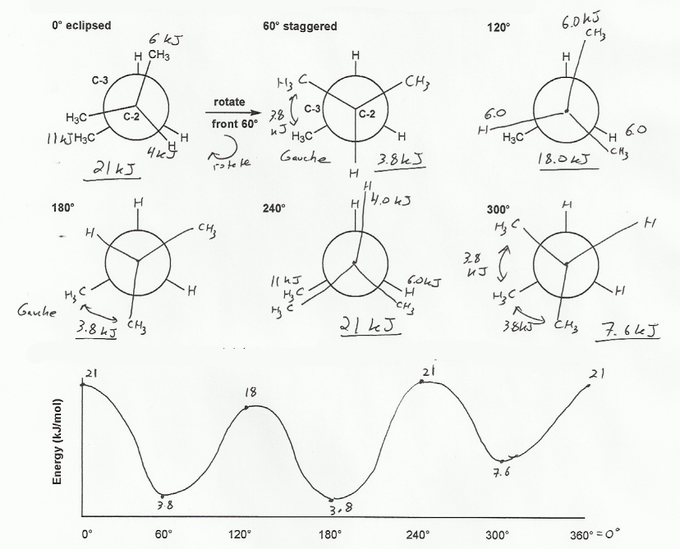 Ms 900 Conformers And Cyclohexane Practice Mendelset