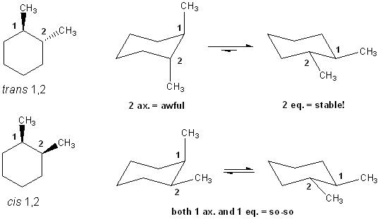 Cyclohexane Ring Trans Cis