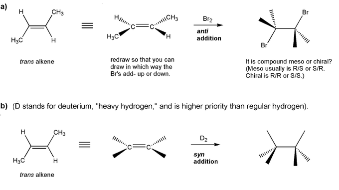 Stereochemistry Chirality And Optical Activity Mendelset